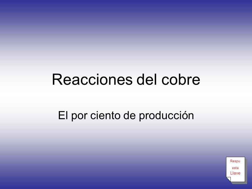 El por ciento de producción
