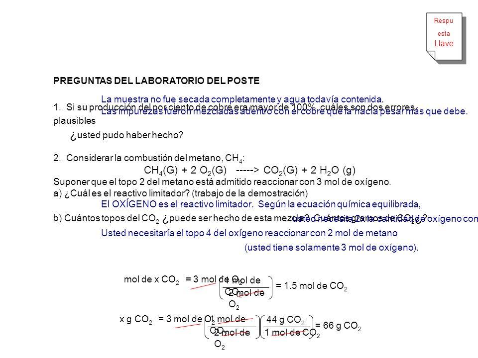CH4(G) + 2 O2(G) -----> CO2(G) + 2 H2O (g)