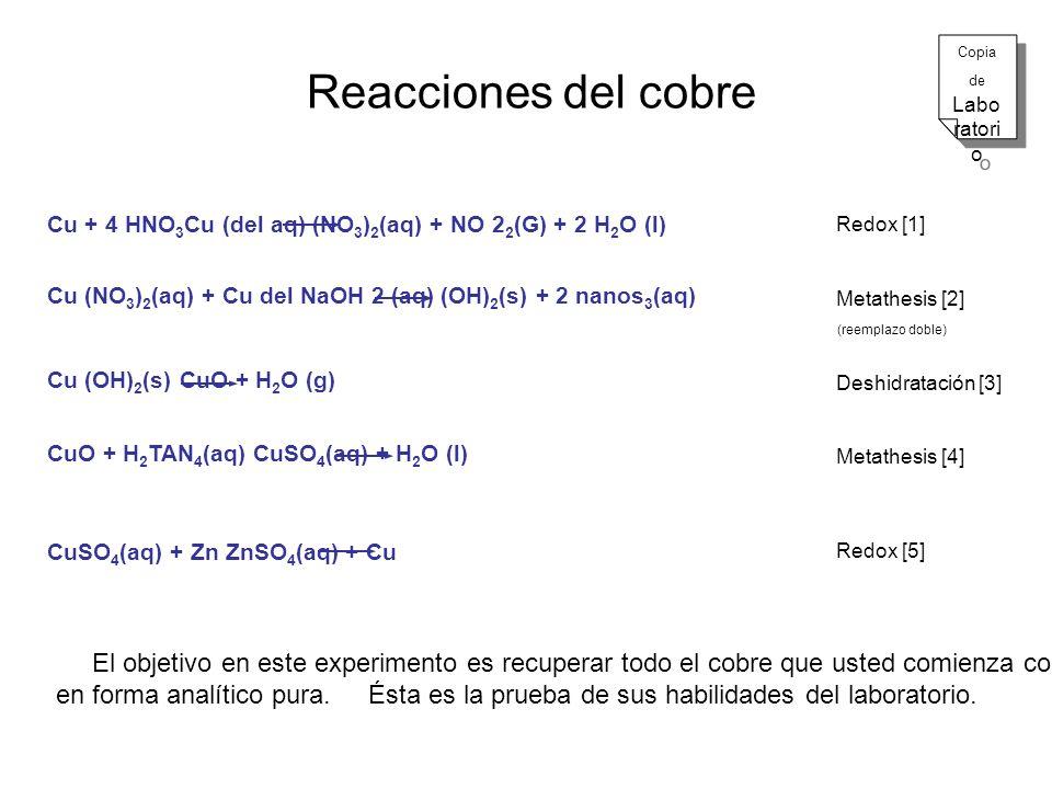 Reacciones del cobre Copia de Laboratorio. Cu + 4 HNO3Cu (del aq) (NO3)2(aq) + NO 22(G) + 2 H2O (l)