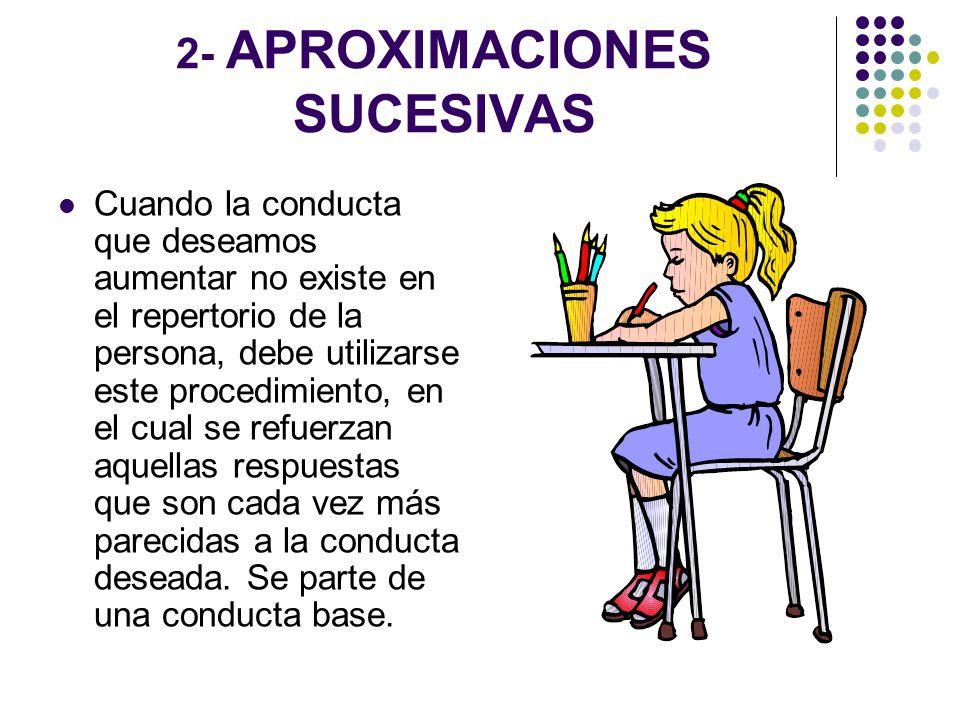 2- APROXIMACIONES SUCESIVAS