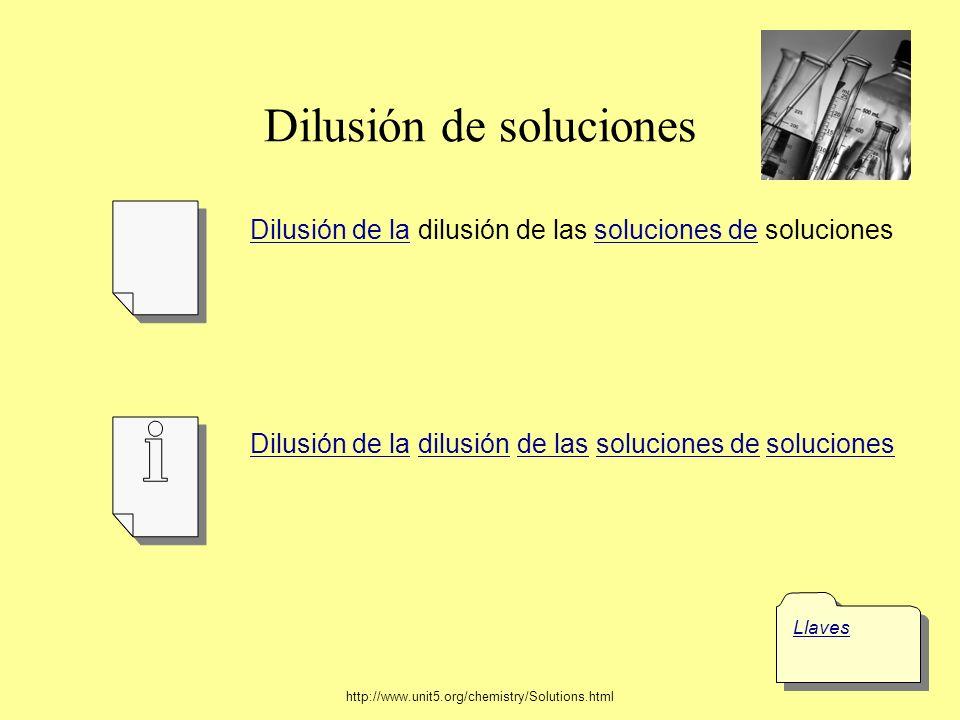 Dilusión de soluciones