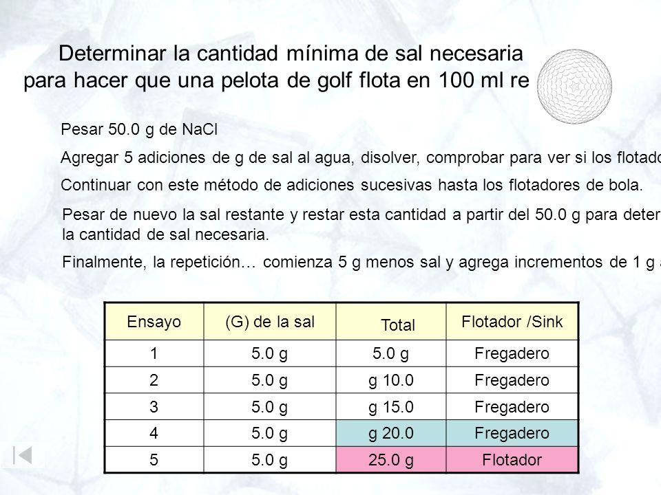 Total Determinar la cantidad mínima de sal necesaria