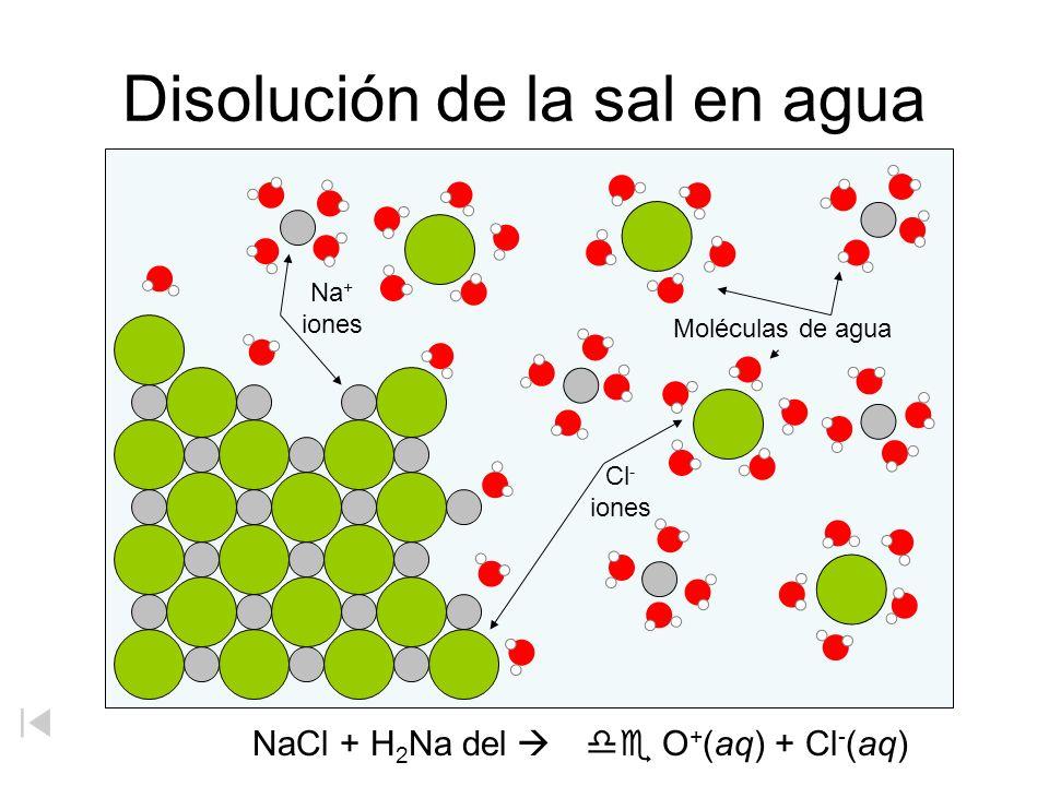 Disolución de la sal en agua
