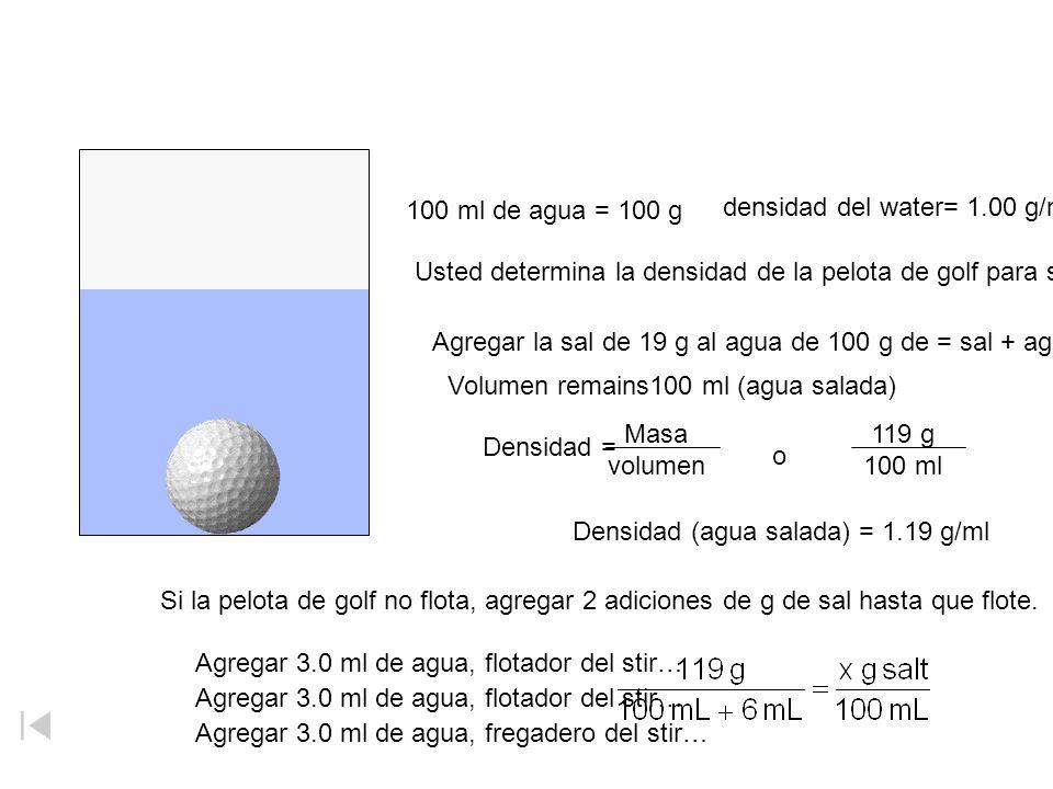 100 ml de agua = 100 g densidad del water= 1.00 g/ml. Usted determina la densidad de la pelota de golf para ser 1.18 g/ml.