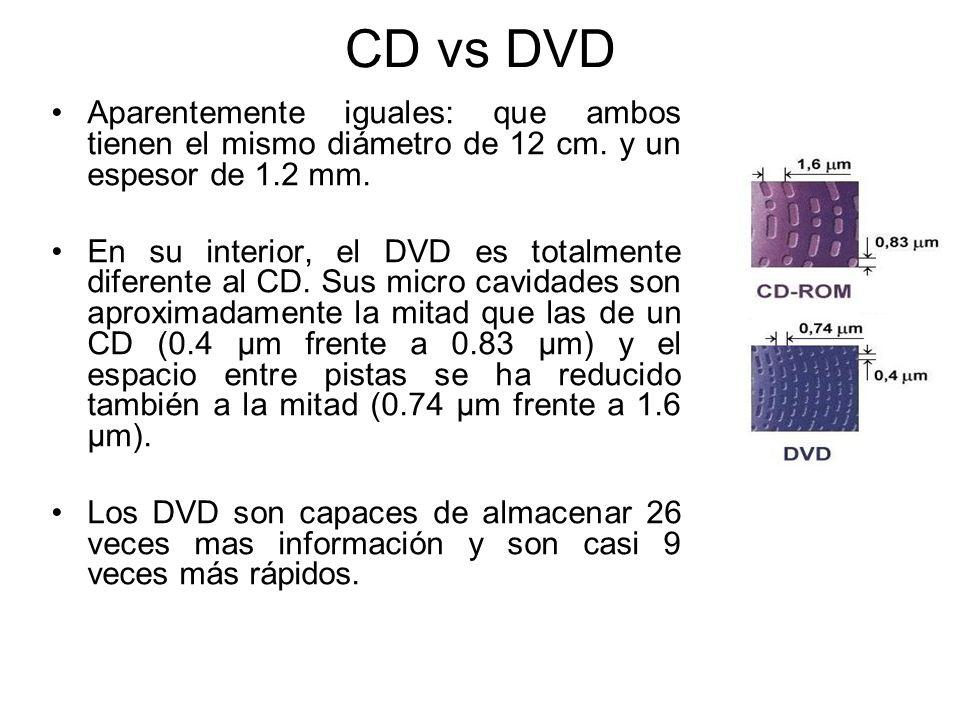 CD vs DVD Aparentemente iguales: que ambos tienen el mismo diámetro de 12 cm. y un espesor de 1.2 mm.