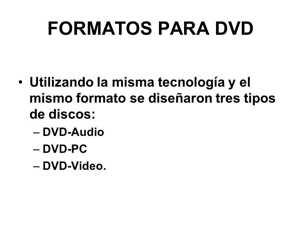 FORMATOS PARA DVD Utilizando la misma tecnología y el mismo formato se diseñaron tres tipos de discos: