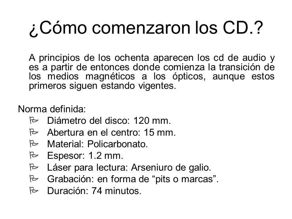 ¿Cómo comenzaron los CD.