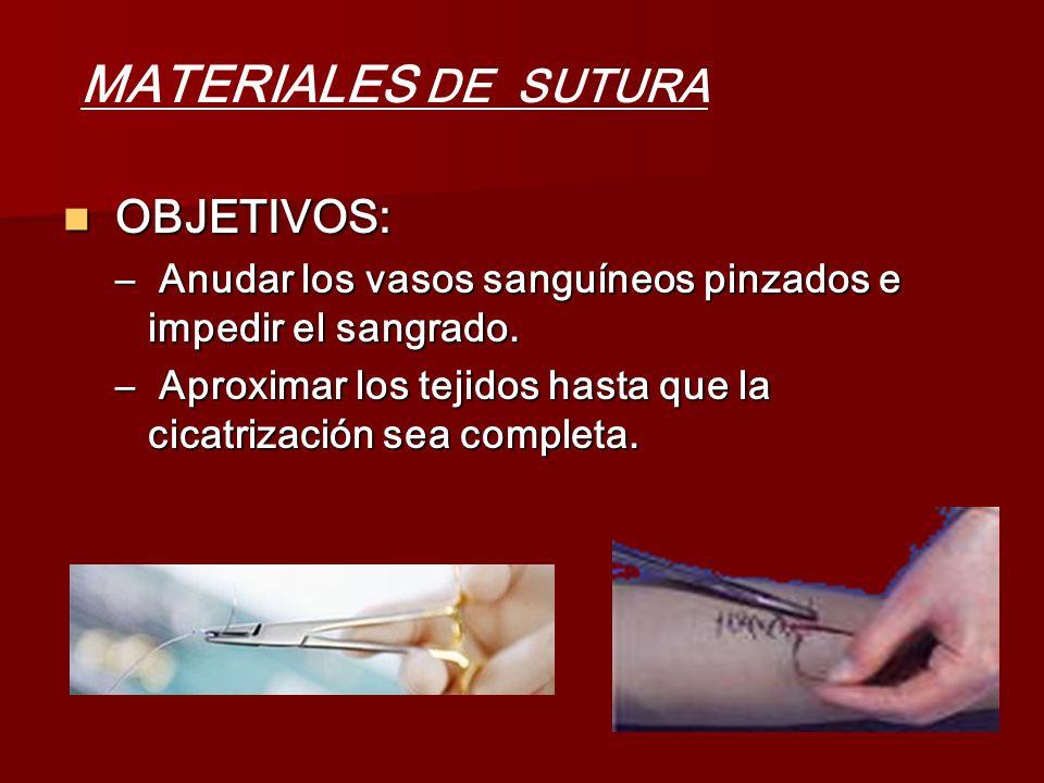 MATERIALES DE SUTURA OBJETIVOS: