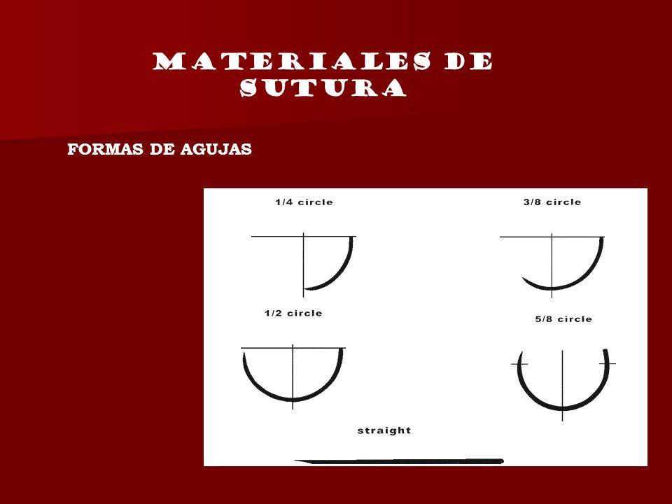 MATERIALES DE SUTURA FORMAS DE AGUJAS.
