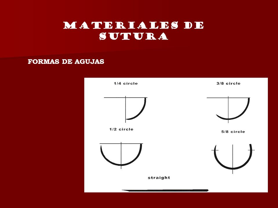 MATERIALES DE SUTURAFORMAS DE AGUJAS.