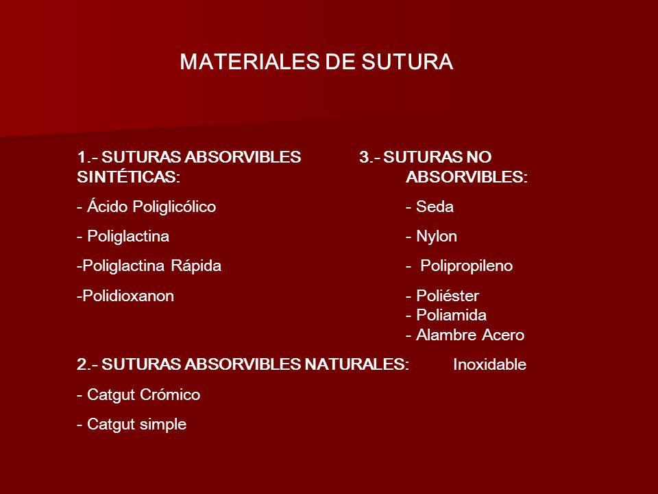 MATERIALES DE SUTURA1.- SUTURAS ABSORVIBLES 3.- SUTURAS NO SINTÉTICAS: ABSORVIBLES: