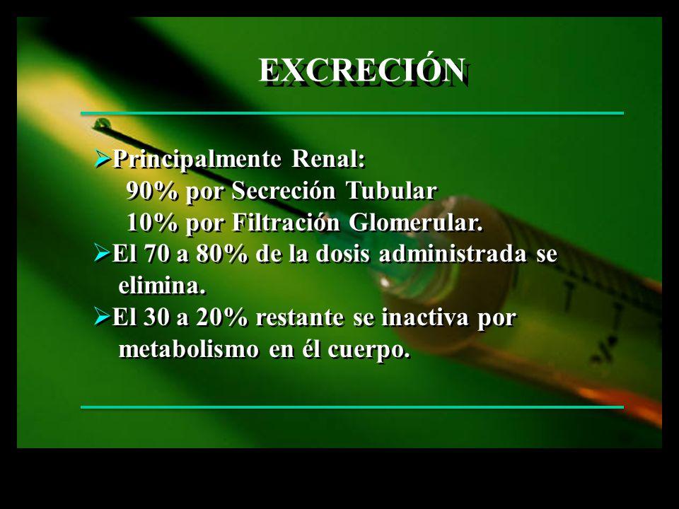Excreción Principalmente Renal: 90% por Secreción Tubular
