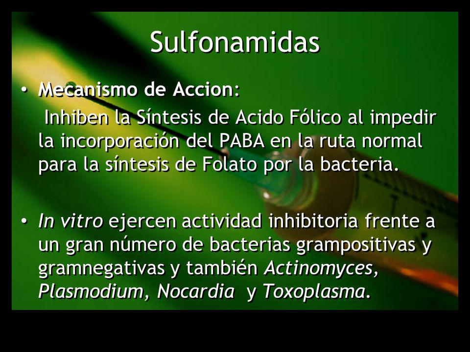 Sulfonamidas Mecanismo de Accion: