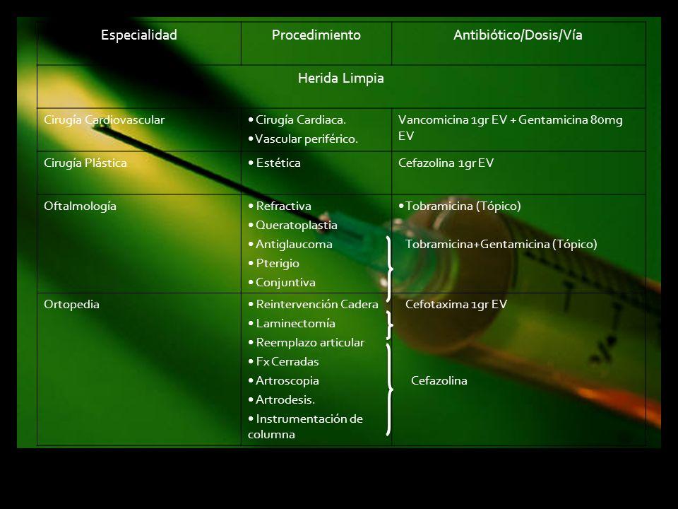 Antibiótico/Dosis/Vía