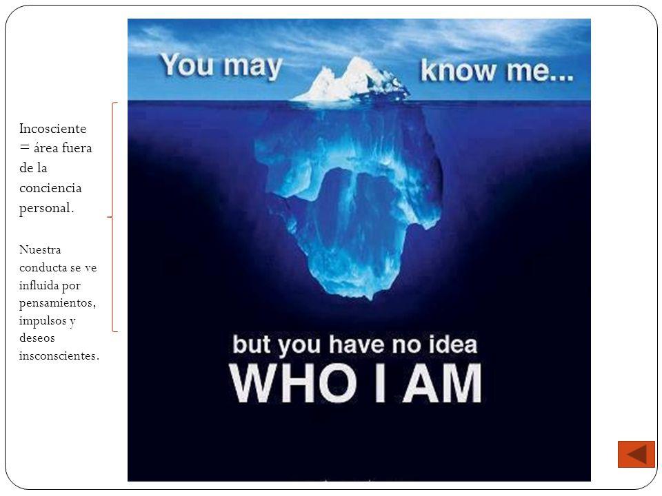 Incosciente = área fuera de la conciencia personal.