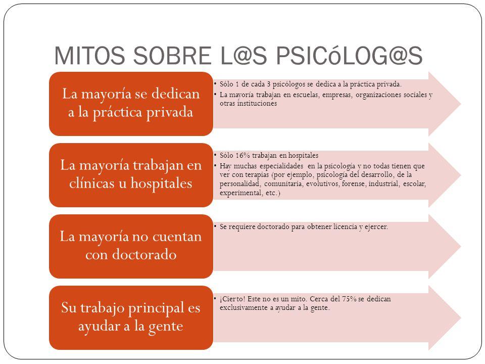 MITOS SOBRE L@S PSICóLOG@S