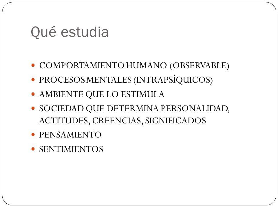 Qué estudia COMPORTAMIENTO HUMANO (OBSERVABLE)