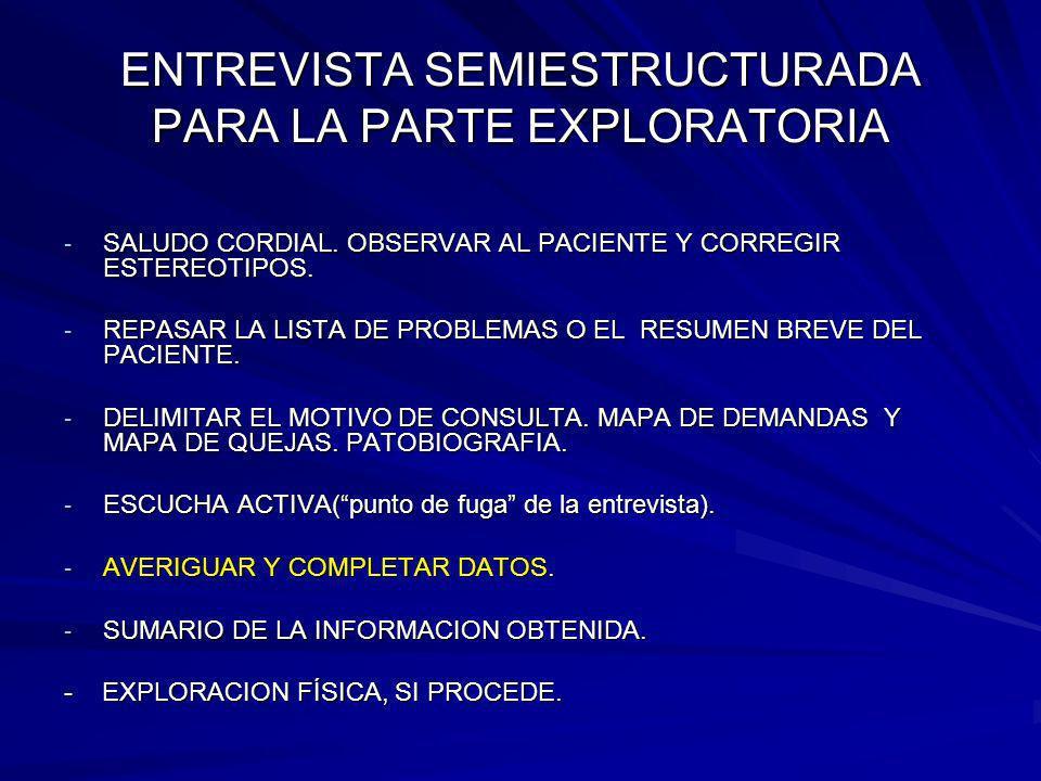 ENTREVISTA SEMIESTRUCTURADA PARA LA PARTE EXPLORATORIA