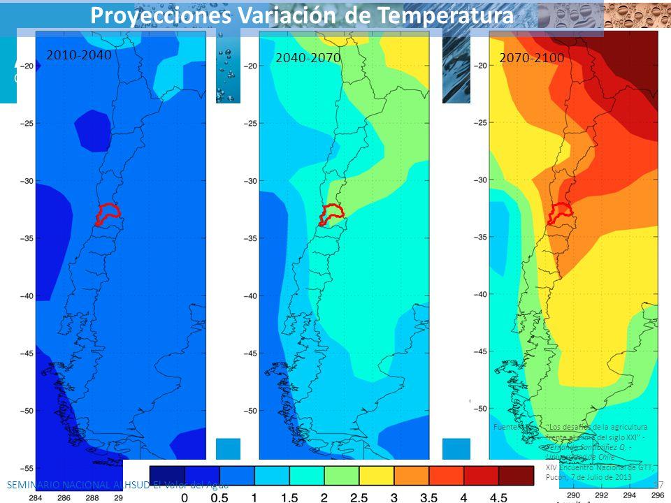 Proyecciones Variación de Temperatura