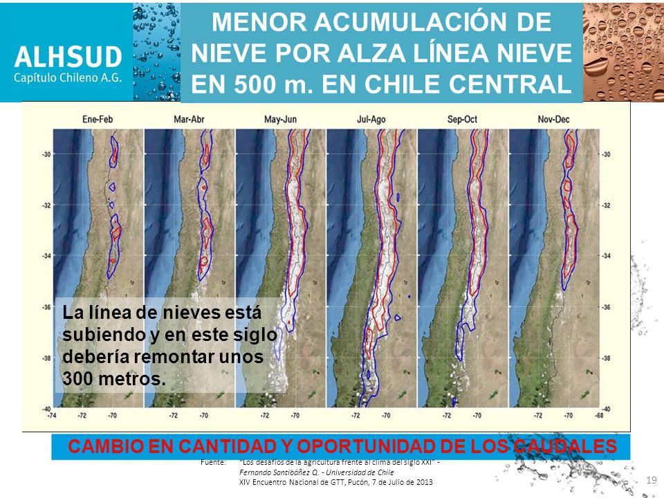 MENOR ACUMULACIÓN DE NIEVE POR ALZA LÍNEA NIEVE EN 500 m