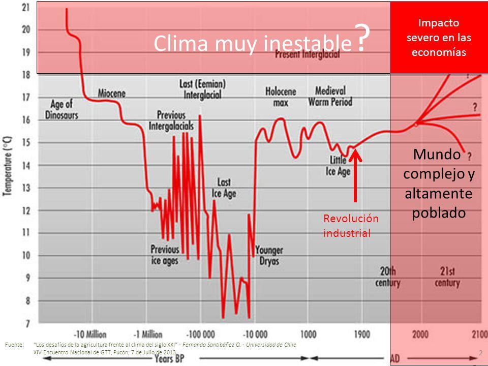 Clima muy inestable Mundo complejo y altamente poblado Impacto