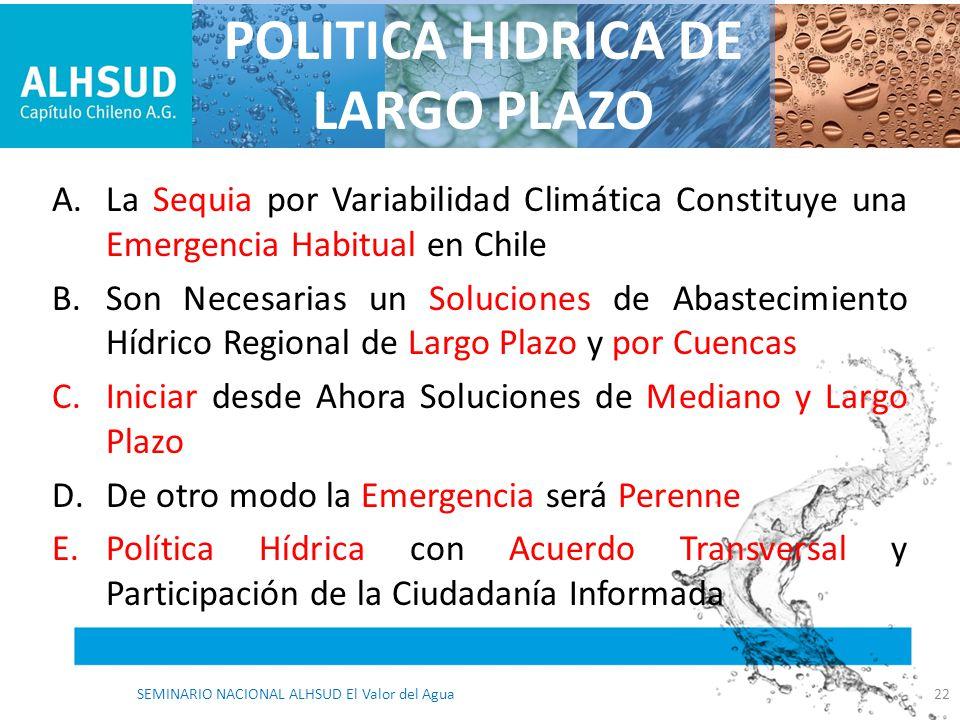 POLITICA HIDRICA DE LARGO PLAZO