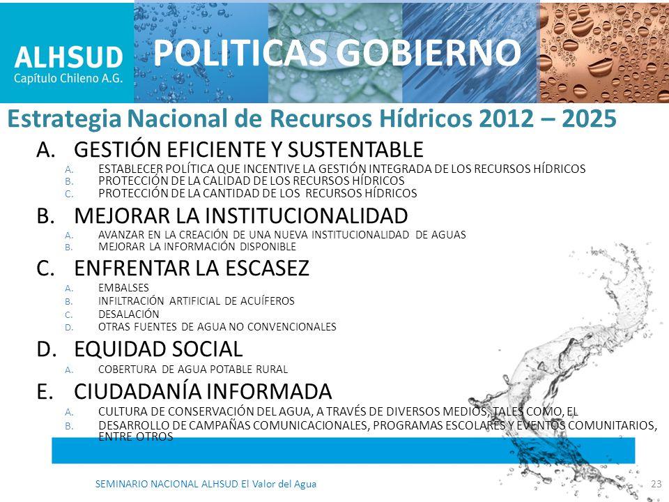 POLITICAS GOBIERNO Estrategia Nacional de Recursos Hídricos 2012 – 2025. GESTIÓN EFICIENTE Y SUSTENTABLE.