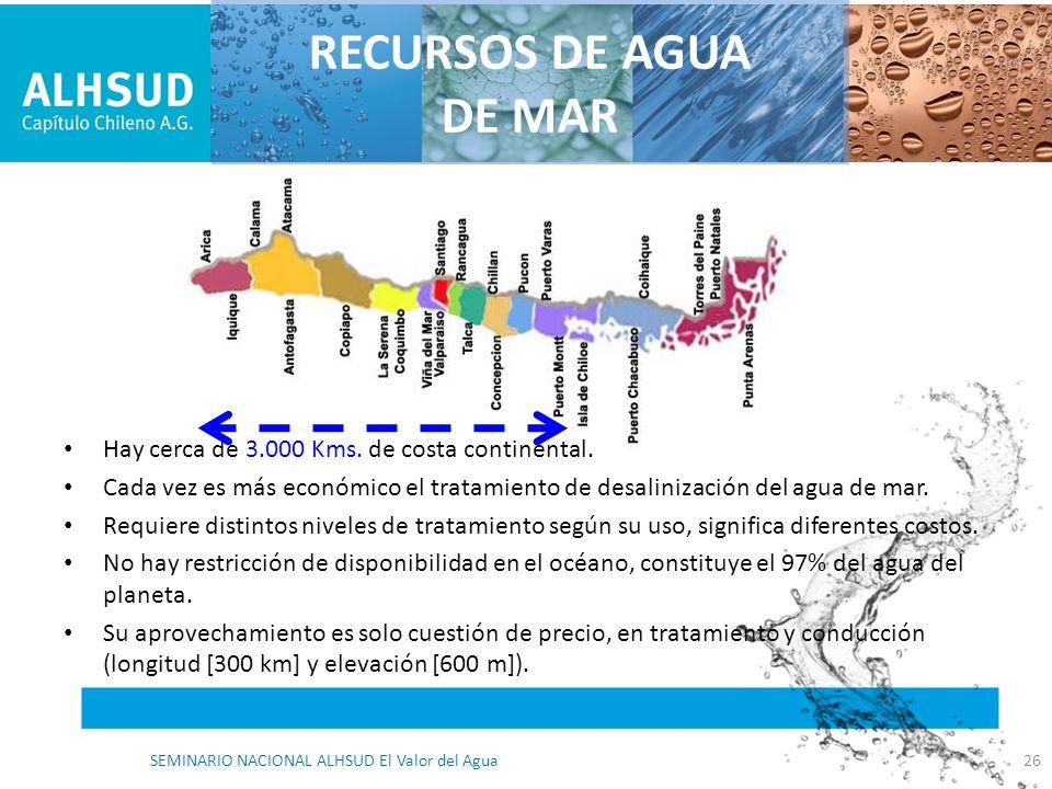 RECURSOS DE AGUA DE MAR Hay cerca de 3.000 Kms. de costa continental.