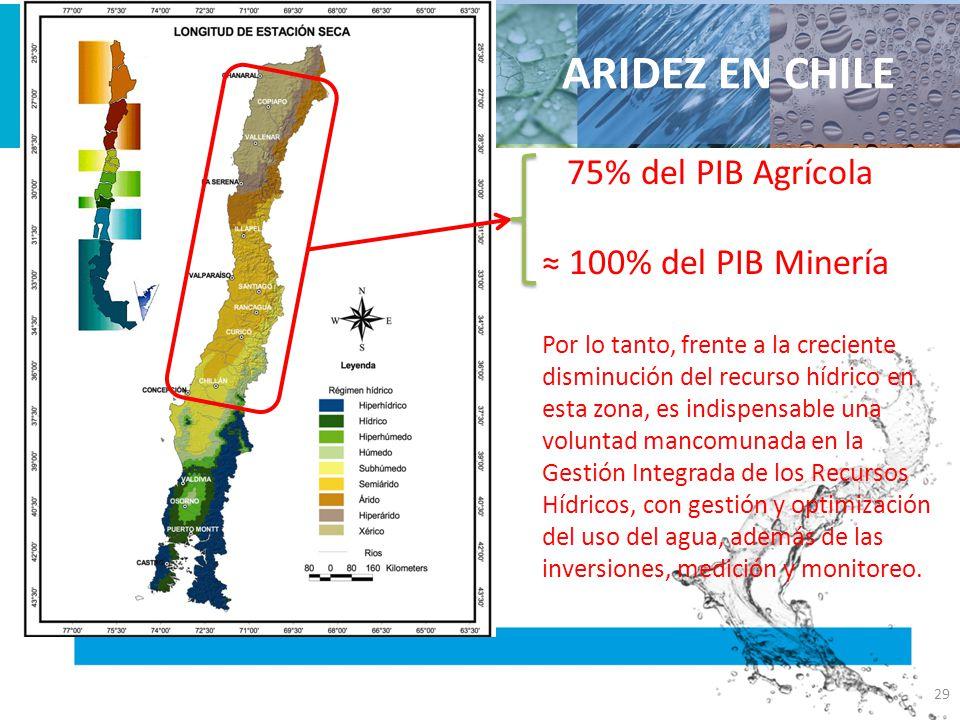 ARIDEZ EN CHILE 75% del PIB Agrícola ≈ 100% del PIB Minería