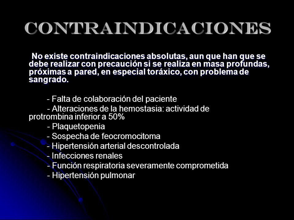 CONTRAINDICACIONES