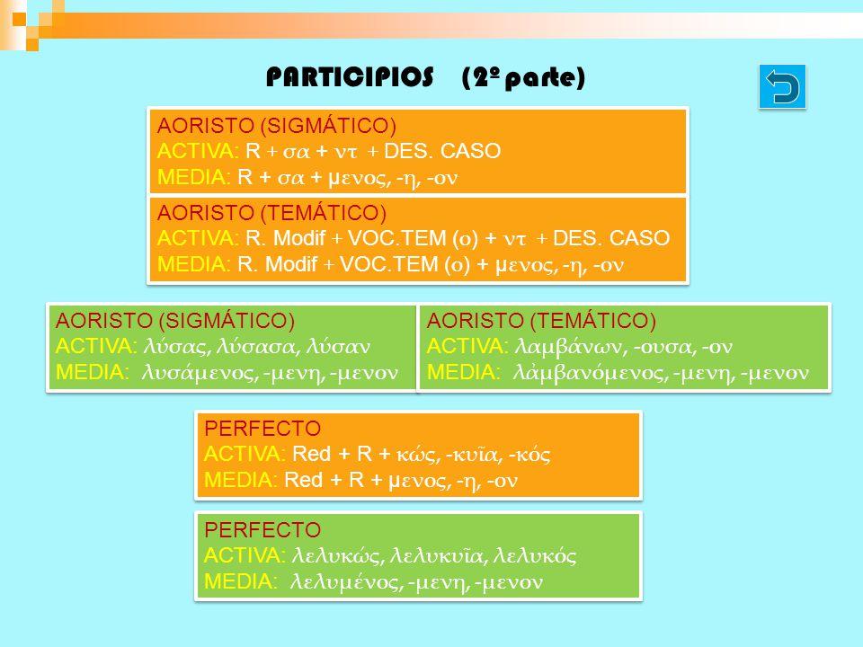 PARTICIPIOS (2º parte) AORISTO (SIGMÁTICO)