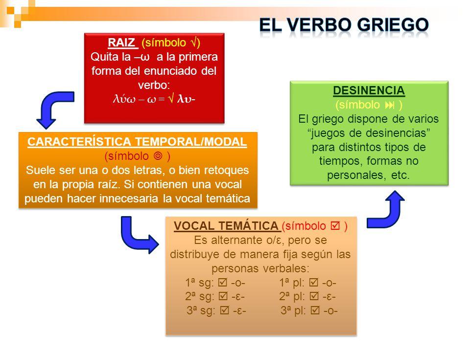 El verbo griego RAIZ (símbolo √)