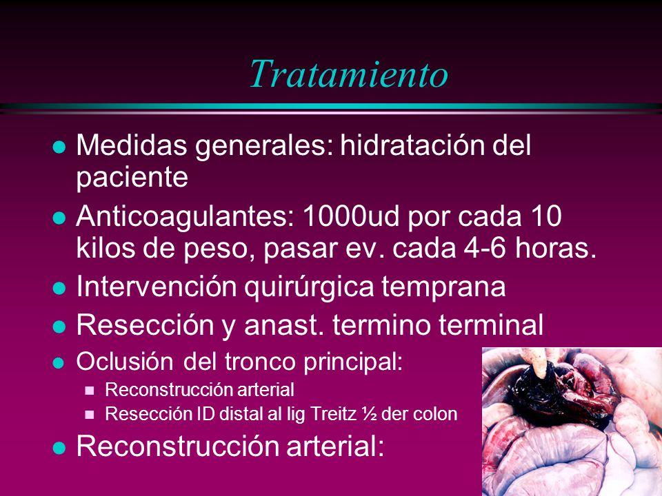 Tratamiento Medidas generales: hidratación del paciente