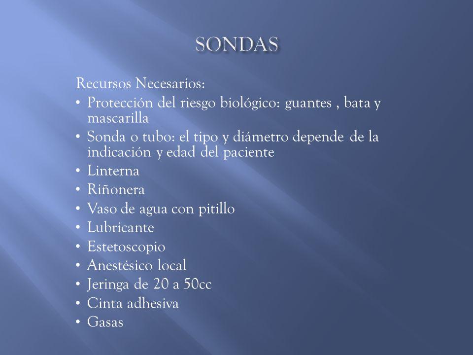 SONDAS Recursos Necesarios: