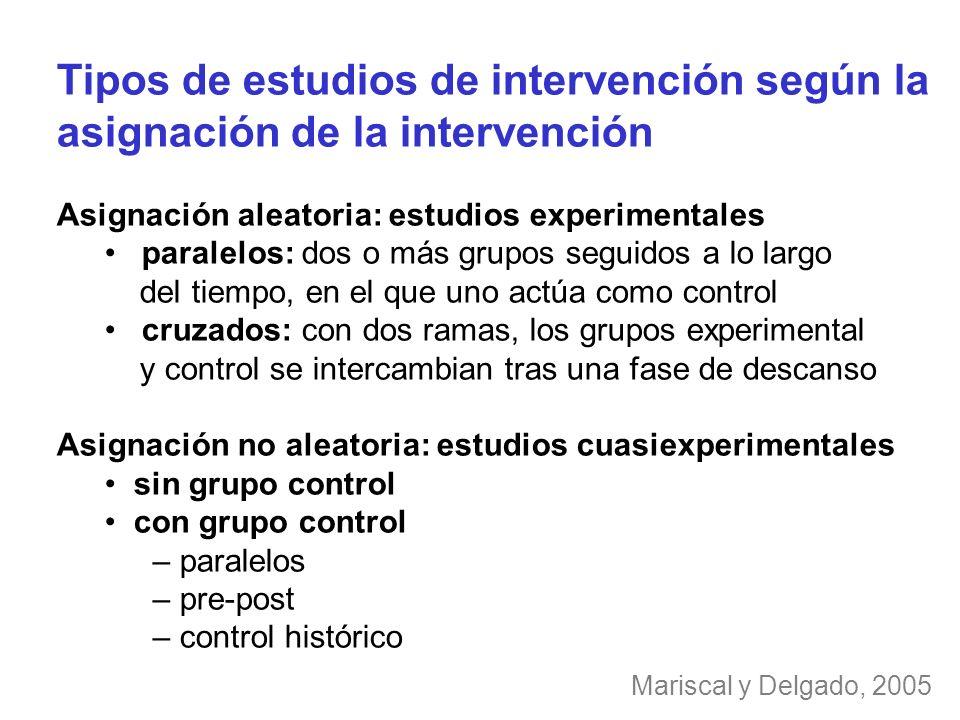 Tipos de estudios de intervención según la asignación de la intervención