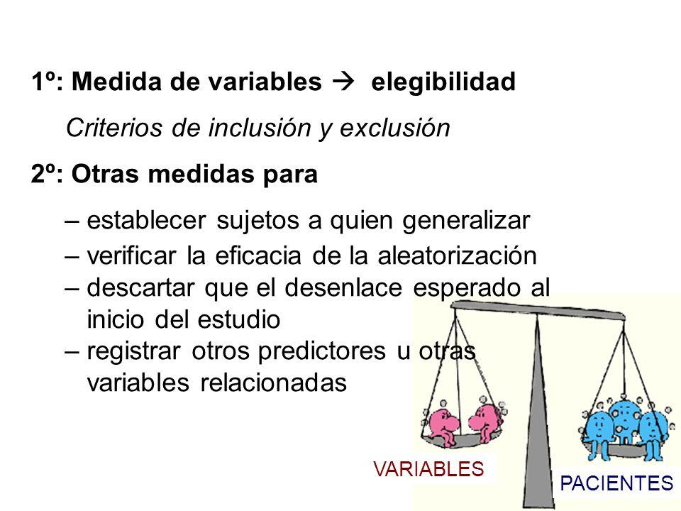 1º: Medida de variables  elegibilidad