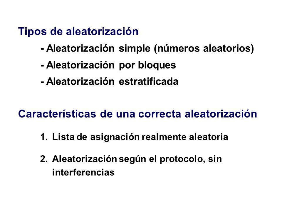 Tipos de aleatorización