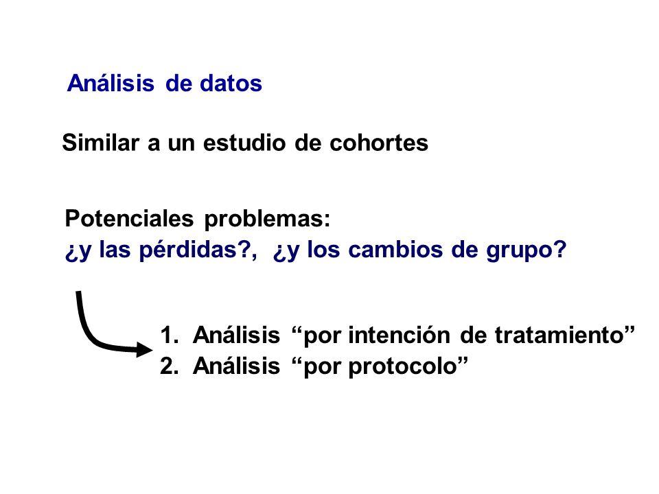 Análisis de datos Similar a un estudio de cohortes. Potenciales problemas: ¿y las pérdidas , ¿y los cambios de grupo