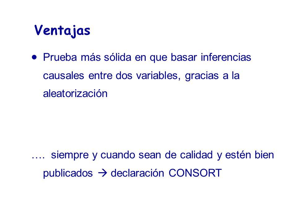 Ventajas Prueba más sólida en que basar inferencias causales entre dos variables, gracias a la aleatorización.