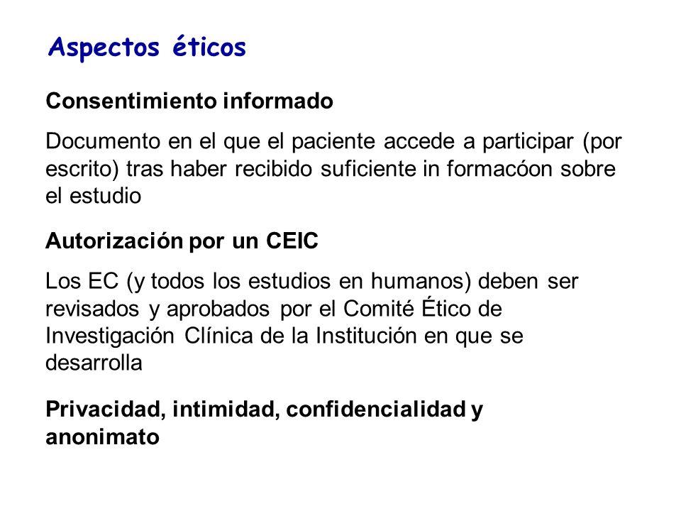 Aspectos éticos Consentimiento informado
