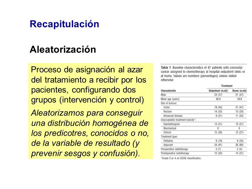 Recapitulación Aleatorización