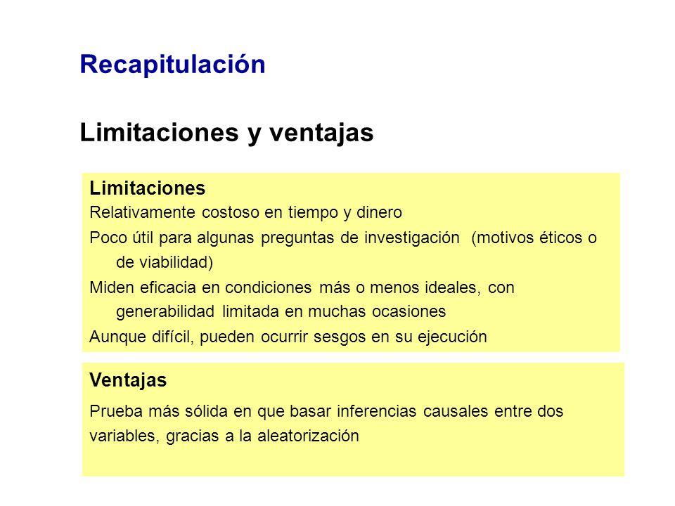 Limitaciones y ventajas