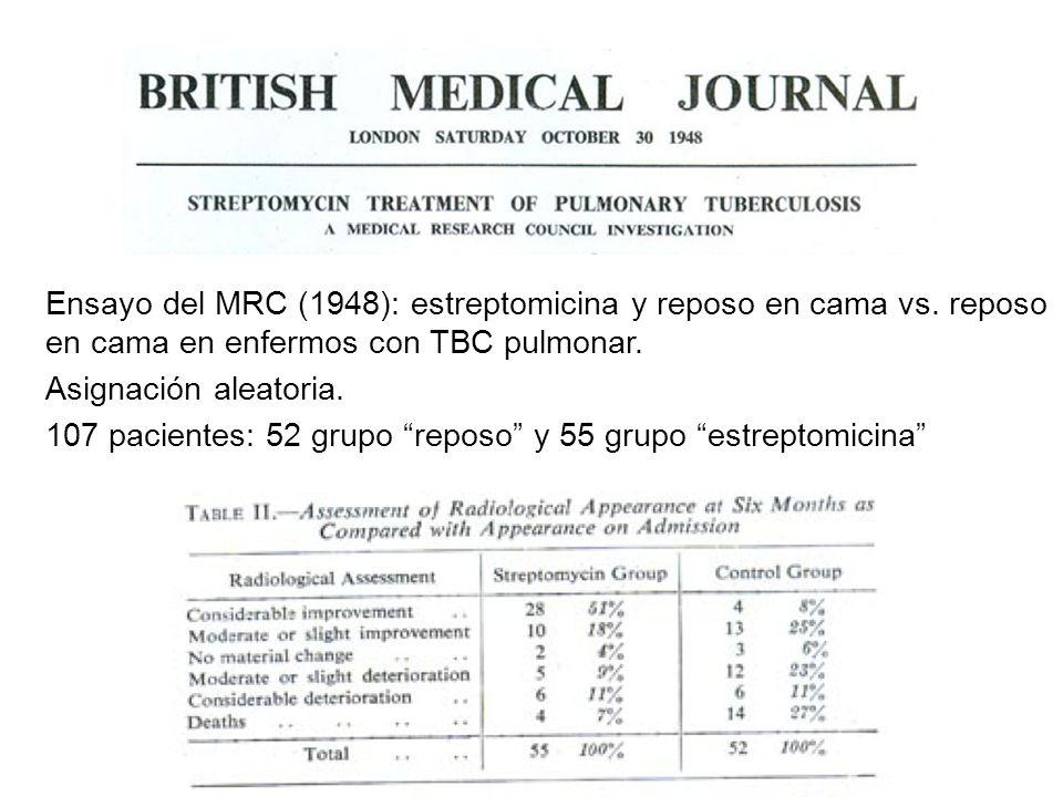 Ensayo del MRC (1948): estreptomicina y reposo en cama vs