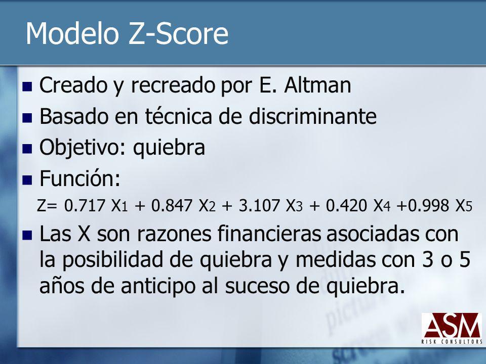 Modelo Z-Score Creado y recreado por E. Altman