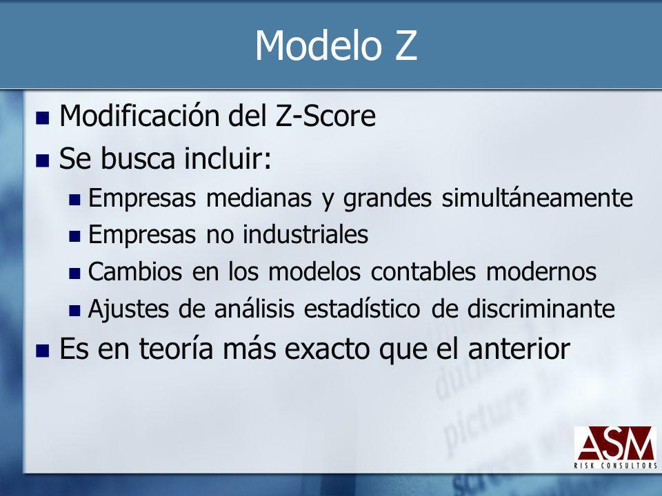 Modelo Z Modificación del Z-Score Se busca incluir: