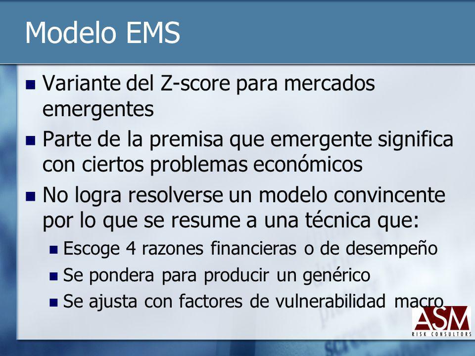 Modelo EMS Variante del Z-score para mercados emergentes