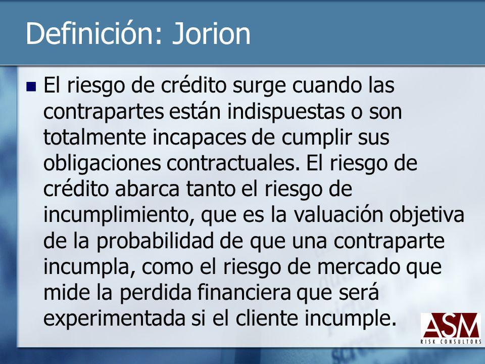 Definición: Jorion