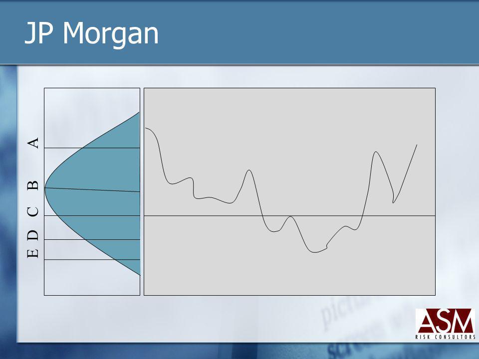 JP Morgan E D C B A