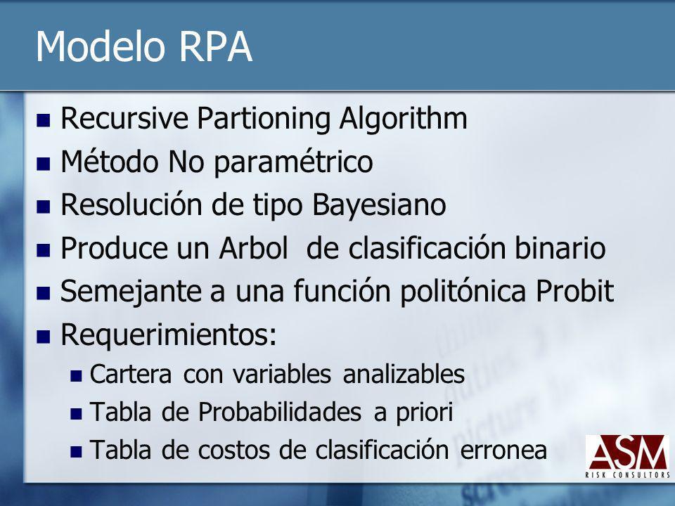 Modelo RPA Recursive Partioning Algorithm Método No paramétrico