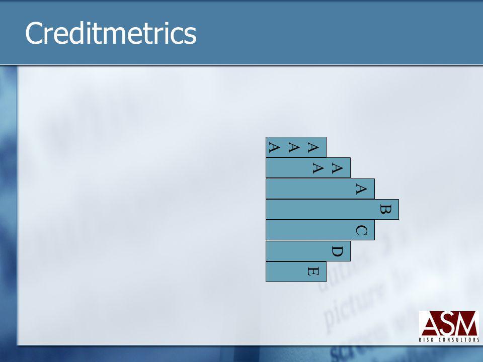 Creditmetrics AAA AA A B C D E